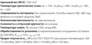 свойства Сталь 09г2с